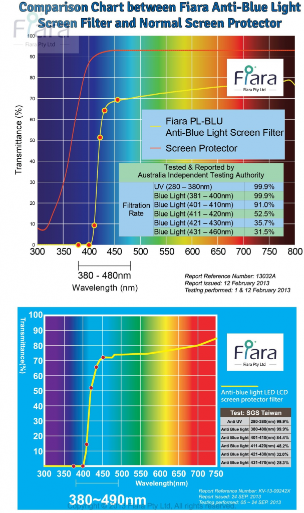 spectrum-chart-combination-1-wm-607x1024.png